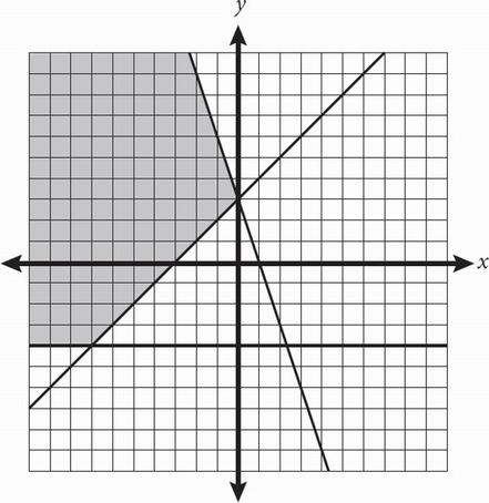 new sat math 1 practice test pdf