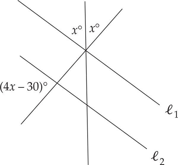 SAT Subject Math Level 1&2 Practice Question 818: Answer ...